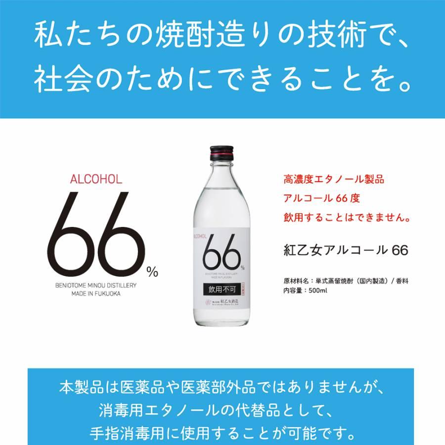 高濃度アルコール製品 紅乙女アルコール66